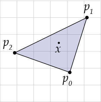 Triangle with vertex coordinates and sample point coordinates