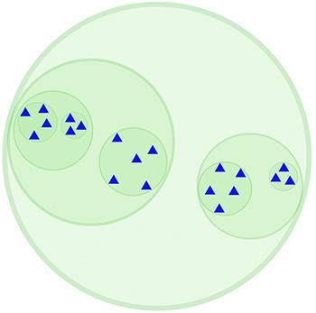 bounding-circles